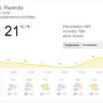 Weather in Rwanda